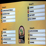 Africa Cup of Nations 2015 Equatorial Guinea Groups